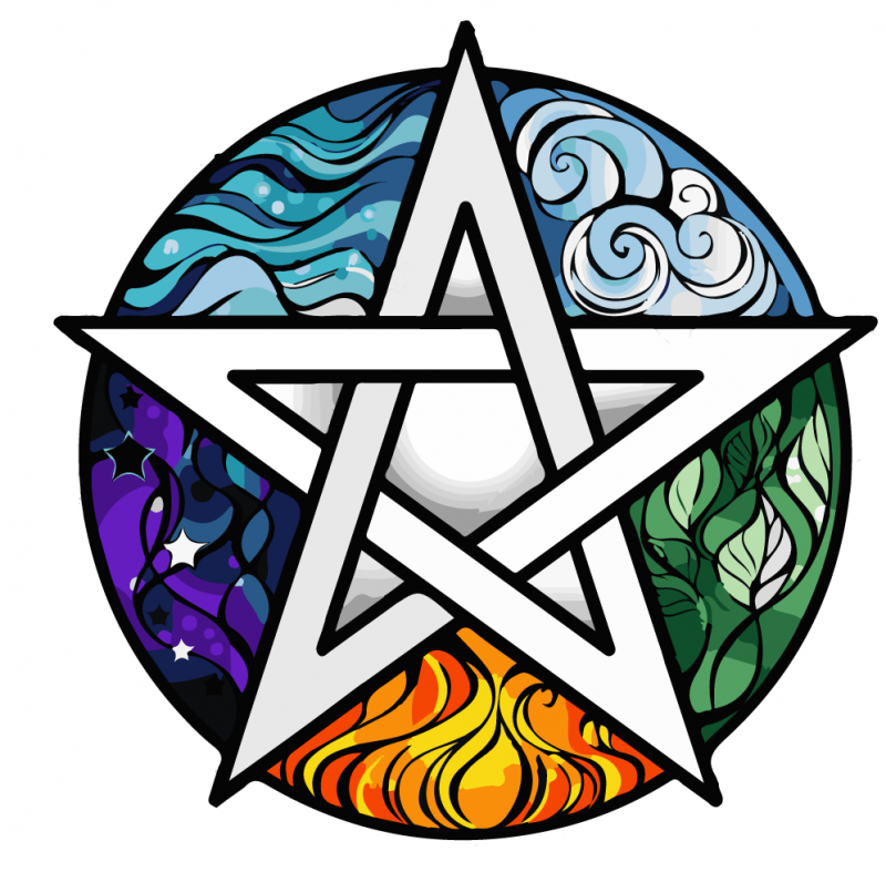 Wiccan-Symbols-And-Meanings-Wiccan-Pentagram-Pentacle
