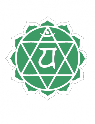 Anahata-Heart-Chakra-Symbols-and-Their-Meanings