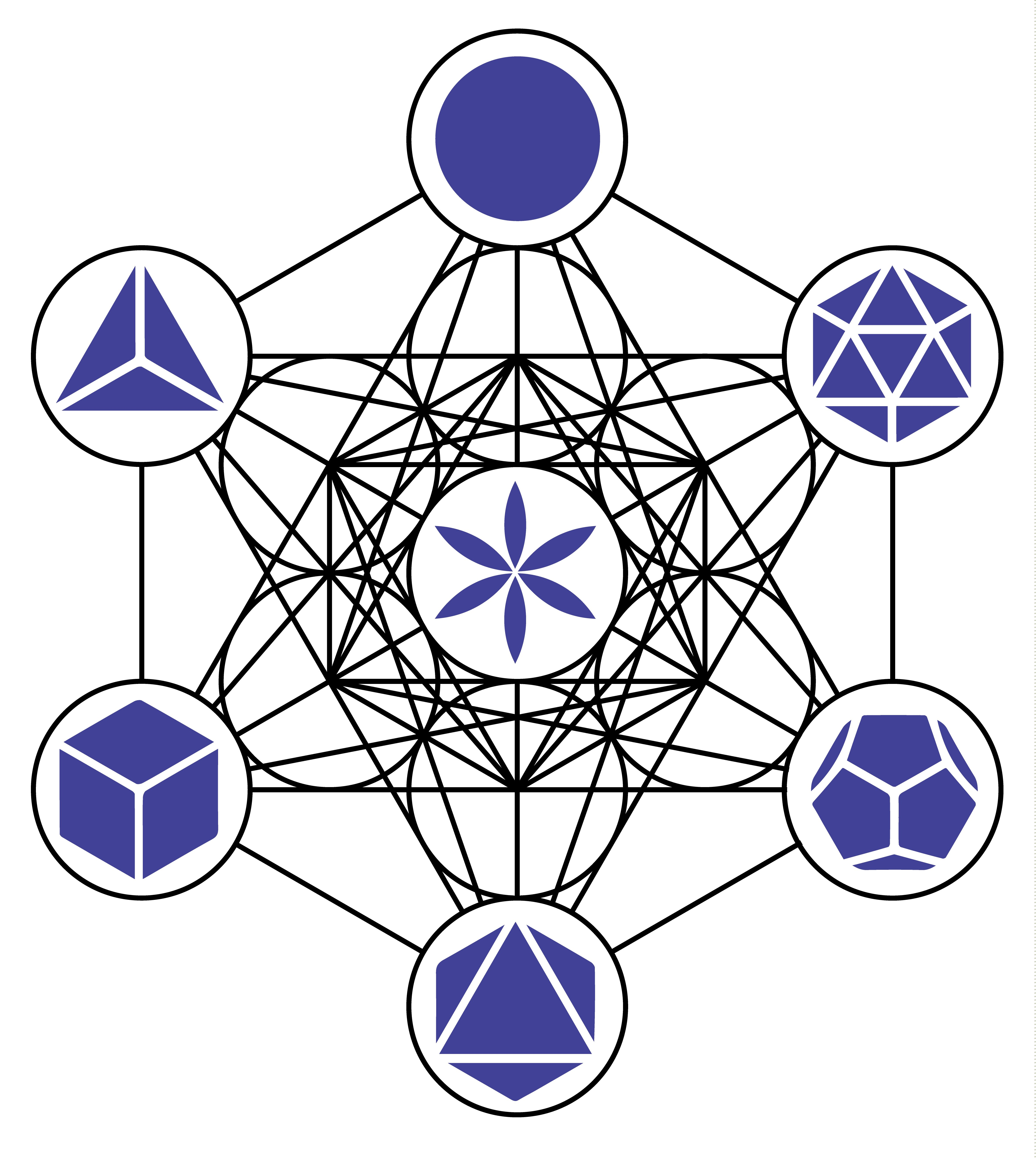 Sacred Geometry: Meaning and Origins - Sacred Geometry Symbols Explained