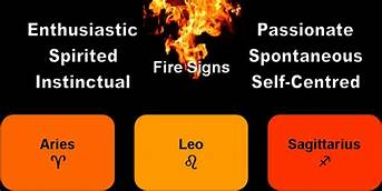 Fire Signs Zodiac: Learn More About the Three Fire Signs