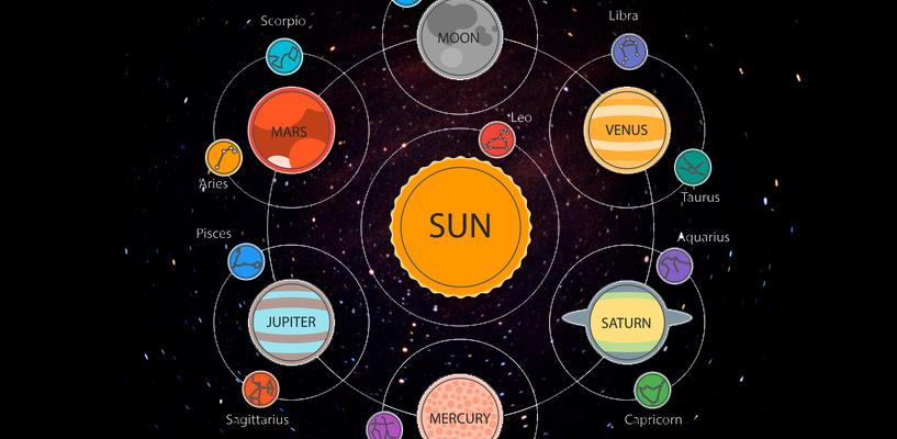 Understanding the Zodiac Planets